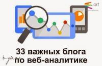 33 важных блога по веб-аналитике</p> <p>Редакция «Нетологии» спросила экспертов, какие профессиональные блоги они советуют почитать. С помощью их ответов были отобраны 33 лучшие подписки, которые помогут восполнить пробелы в знаниях об анализе данных и повышении конверсии.</p> <p>1) Occam's Razor</p> <p>www.kaushik.net/avinash</p> <p>Зачем читать: руководства</p> <p>Очевидный фаворит нашей подборки. Длинные, глубокие и детальные тексты по всем направлениям веб-аналитики — от метрик и статистических исследований до повышения конверсии и обработки данных. Все правильно — Авинаш Кошик едва ли не лучший специалист в мире по Google Analytics и автор мощного учебника «Веб-аналитика на практике».</p> <p>2) Блог Станислава Видяева<br /> www.vidyaev.com</p> <p>Зачем читать: руководства и советы</p> <p>Станислав Видяев — старший аналитик «Google Россия» и большой специалист в Google Analytics. В блоге нужно читать гайды по тонкой настройке GA, чтобы решать конкретные проблемы (например, поиск причины потери данных в системе). Сегодня блог не обновляется, но руководства актуальности не теряют.</p> <p>3) Блог Брайана Айзенберга<br /> www.bryaneisenberg.com</p> <p>Зачем читать: теоретические заметки и презентации</p> <p>Брайан Айзенберг занимается онлайн-маркетингом 15 лет и специализируется на интерпретации данных, оптимизации конверсии и дизайне эффективных лендингов. Тексты опираются на практический опыт автора, но по большей части носят теоретический характер.</p> <p>4) Блог Ивана Иванова<br /> prometriki.ru</p> <p>Зачем читать: руководства и кейсы</p> <p>Цельные и хорошо написанные заметки практической направленности — про настройку аналитических систем, оптимизацию конверсии, анализ трафика и проведение результативных экспериментов.</p> <p>5) Measuring Success<br /> www.advanced-web-metrics.com/blog</p> <p>Зачем читать: руководства и кейсы</p> <p>Персональный блог эксперта и консультанта по Google Analytics Брайана Клифтона, который написал книгу о настройке и кастомизации