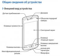 инструкция пользователя samsung galaxy note.