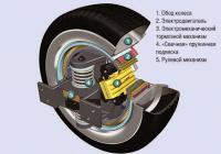 """Кузов + eCorner = готовый автомобиль!<br /> Siemens VDO Automotive - один из мировых лидирующих поставщиков электроники, электрики автомобильной индустрии: бензонасосов, датчиков уровня топлива, регуляторов холостого хода, дроссельных заслонок, регуляторов дроссельных заслонок, насосов омывателя, форсунок омывателя, вентиляторов охлаждения, приводов багажника и др.<br /> Компанию VDO основал в 1920 году Adolf Schindling (Франкфурт, Германия). За короткий период компания сумела стать крупнейшим поставщиком в мире тахометров и наборов инструмента для легковых и грузовых автомобилей.<br /> eCorner - супер колесо от Siemens VDO<br /> в 2006 году компания Siemens VDO представила свою концептуальную разработку под названием """"eCorner"""", суть которой заключается в объединении двигателя, подвески, тормозной системы и рулевого управления в колесе. Разработчики уверенны, что в будущем автопроизводителям будет достаточно создать кузов и установить на него колеса """"eCorner"""" - автомобиль готов.<br /> Любой автомобиль ускоряется, тормозит и поворачивает при помощи колёс. Поэтому одной из главных задач конструкторов всегда было передать колесам """"команды"""" от двигателя или тормозной системы и рулевого управления, и с делать это с наибольшей эфективностью. Siemens VDO предлагает идеальный вариант решения этого вопроса - разместить все эти устройства (тормоза, двигатель, подвеску и т.д.) внутри самого колеса. Электродвигатель в колесе eCorner располагается непосредственно на ободе самого колеса и способен работать не только при разгоне, но и при торможении (уже как генератор - регенерируя электроэнергию и заряжая батареи). При этом специалисты Siemens VDO уверяют, что КПД у подобного электродвигателя может достигать 96%. Для сравнения КПД самых совершенных бензиновых и дизельных двигателей не превышает 50%, а перспективные гибридные силовые установки будущего, предполагается, смогут достигнуть только лишь 85% КПД.<br /> В случае, когда тормозного момента двигателя недостаточно, остановит"""