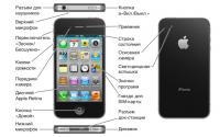 iphone 4s руководство