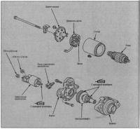 Хонда Одиссей) 1999-2003 бензин Пособие по ...