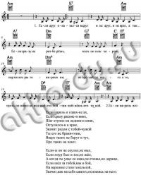 Высоцкий «Песня о друге» ноты,