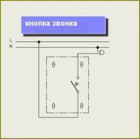 Электротехнические чертежи и схемы