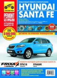 Hyundai Santa Fe: Руководство по эксплуатации ...