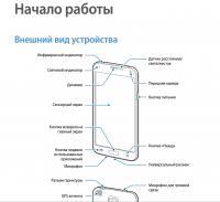 ... Также смотрите — root на Galaxy S5 получен