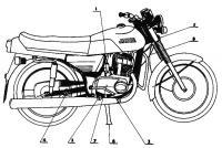 ... карбюратора мотоциклов Ява (Jawa) 350/638