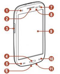 инструкция по эксплуатации samsung galaxy s ...