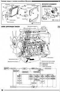 Схема электрооборудования мерседес ...