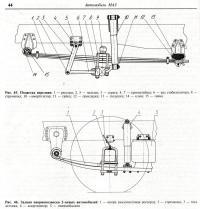 Книга по ремонту МАЗ 5440