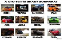 #автото #астрология #зодиак #авто #прогноз #автомобиль<br /> Выбор марки автомобиля и его цвета по знаку зодиака</p> <p>Овен<br /> Как и в повседневной жизни, так и на дороге он должен выделяться. Овнами движет признание и слава.<br /> Для этого знака зодиака прекрасно подойдут автомобили со спортивным характером: Subaru Impreza, Toyota Selica, Honda S2000, Chevrolet Corvette Z06. Так же подходит Овнам и Ferrаry.<br /> Рекомендуемые цвета: ярко-красный, кармин, оранжевый, голубой, металлик, сиреневый, малиновый.</p> <p>Телец<br /> Этот знак поистине за стабильность. В автомобиле они ценят комфорт и надежность.<br /> Рекомендуемые астрологами марки авто: Opel Insignia,Volvo,Toyota, Saab, Subaru Forester, Mitsubishi Lancer X<br /> Рекомендуемые цвета авто для тельцов: желтый, голубой, оранжевый, зеленый, коричневый, бежевый.</p> <p>Близнецы<br /> Этот знак зодиака активен, что откладывает свой отпечаток на выбор автомобиля.<br /> Близнецы будут себя комфортно чувствовать в Mazda, Audi, Ford, Kia Cerato, Volkswagen Polo, Lexus, Bentley, Rolls Royce.<br /> Рекомендуемые цвета: оранжевый, желтый, серо-голубой, фиолетовый, металлик.</p> <p>Рак<br /> Сочетает в себе чувственность и осторожность. Отлично для них подойдут внедорожники отечественного и импортного производства:<br /> Nissan, Craisler, BMW, Нива и УАЗ.<br /> Рекомендуемые цвета для рака: зеленый, ультрамарин, морской волны, мокрый асфальт, желтый и все оттенки синего.</p> <p>Лев<br /> Благородство и аристократичность - главная черта льва.<br /> Вот и марки авто для львов соответствующие: Jaguar, Cadillac BLS, Nissan, Bentley, Rolls Royce, LandRover Freelander, Chevrolet, Alfa Romeo подойдут как нельзя лучше.<br /> Рекомендуемые цвета для львов: алый, желтый, свело-коричневый, золотистый, бежевый, пурпурный и черный.</p> <p>Дева<br /> Для ниж важно качество за приемлемую цену.<br /> Так что и выбор авто своеобразен: Hyundai Accent, Daewoo, Chevrolet, Kia Rio, Suzuki SX4.<br /> Рекомендуемые цвета: белый, голубой