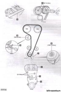 Nissan : грм # 3 Архив сообщений с 1997 года ...