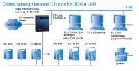Вариант для Panasonic KX-TDA30
