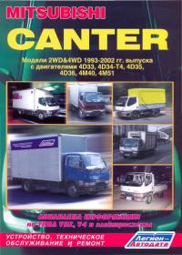... Mitsubishi Canter (Митсубиши Кантер). С 1993-2002 г