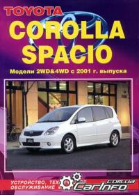 Toyota Corolla SPACIO Модели