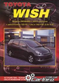 TOYOTA WISH с 2003-2009