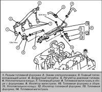 Руководство по ремонту Mitsubishi Colt / Colt CZ3 ...