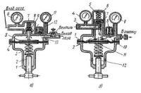 Настройка газового редуктора