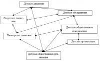 схема электрооборудования маз 206