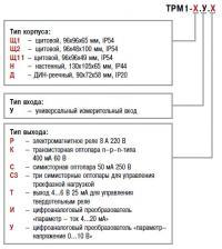 руководство по эксплуатации измеритель регулятор одноканальный овен трм1