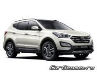 Геометрические размеры кузова Hyundai Santa ...