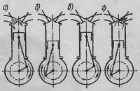 Устройство и эксплуатация мотоциклов ...