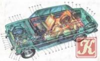 Ваз - 21150 инструкция по эксплуатации.
