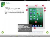 Kikstart for iPad