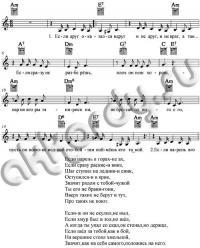 Высоцкий «Песня о друге» ноты, аккорды