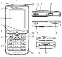 инструкция по эксплуатации смартфон андроид на русском языке