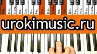 Как играть на пианино Елка