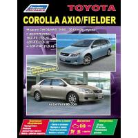 Toyota Corolla Axio / Fielder