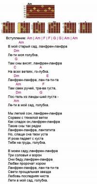 Ланфрен-ланфра» аккорды