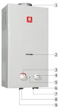 инструкция по эксплуатации газовой колонки neva lux