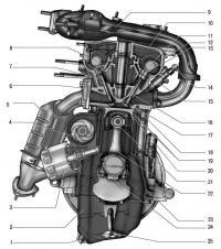 двигателя ВАЗ-21126 Приора