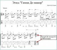 ноты гамм для гитары