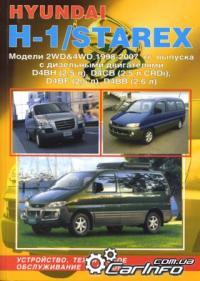 HYUNDAI H1 / STAREX 1998-2007