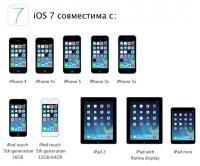 Версии iPhone/iPad и iPod,