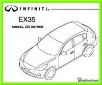 Infiniti EX35 J50, Nissan