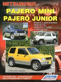 Mitsubishi Pajero Mini