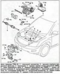 Руководство по ремонту Toyota
