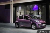 Руководство по ремонту Peugeot