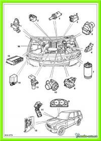 Land Rover Range Rover: