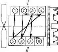 ... Ваз 2110 2111 2112 двигатели по ремонту ваз
