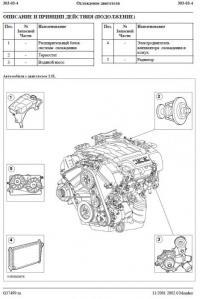 Ford Mondeo 2002. Руководство по ремонту.