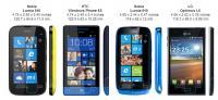 Nokia Lumia 510 Review