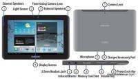 Samsung Galaxy Tab 2 10.1