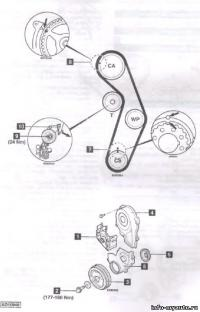 ГРМ Mitsubishi Colt/Lancer