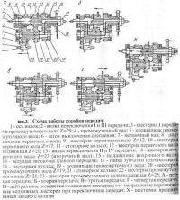 книга по ремонту минск 125