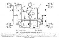 ГАЗ 53 » Тормозные системы » Рабочая и ...
