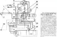 Электросхема мотоцикла ИЖ56